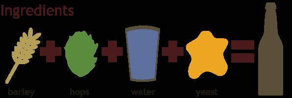 beerprocess0b3