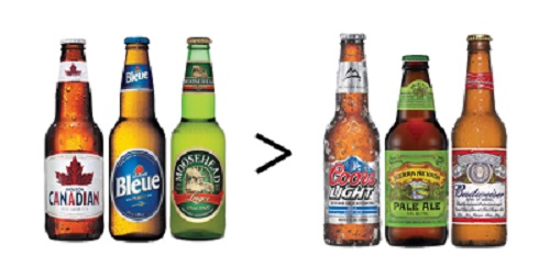 What's Better: American or Canadian Beer?